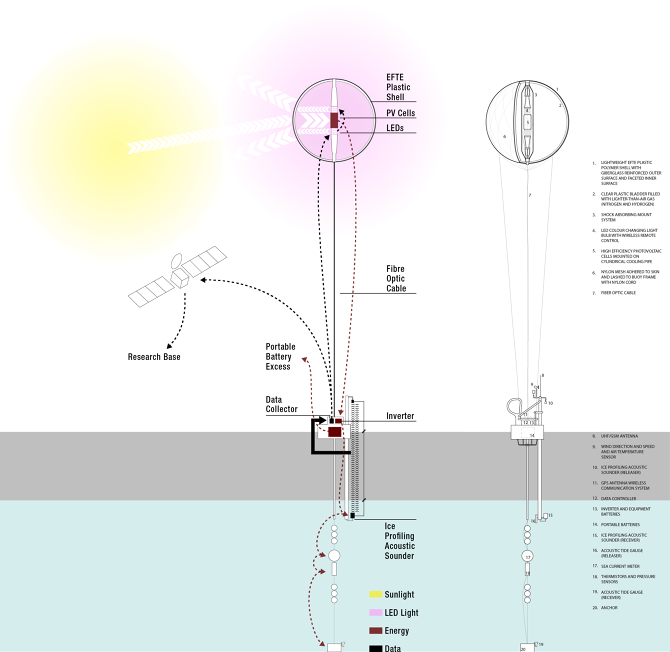 Buoyant Light - www.clairelubell.com : arkitektur diagram : Arkitektur
